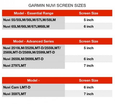 Garmin screen sizes