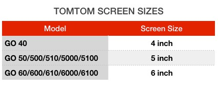 TomTom Screen Sizes